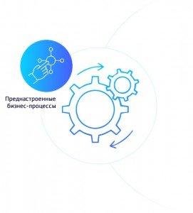 Преднастроенные процессы системы управления проектами